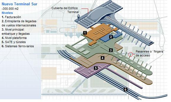 Mapa Terminal 1 Barcelona.Associacio De Veins De Gava Mar